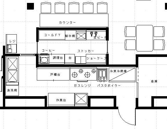 カフェ厨房設計